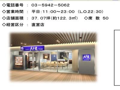 株式会社大戸屋 大戸屋ごはん処 中野セントラルパークオープン